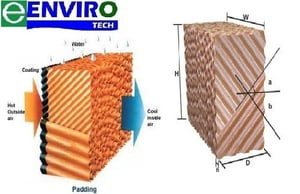 Cellulose Paper Cooling Pads