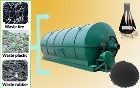 Plastic Pyrolysis Plant - Manufacturers & Suppliers, Dealers