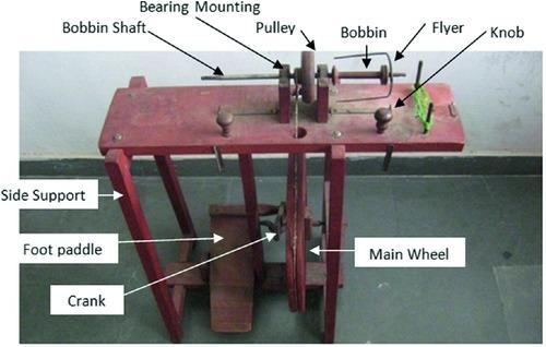 Wool Twisting Charkha Machine
