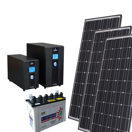 Durable Solar Products