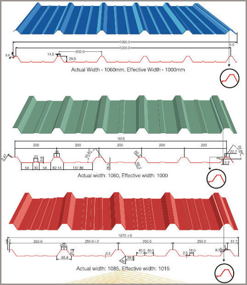 Galvalume Roofing Sheet In Chennai, Tamil Nadu - Dealers & Traders