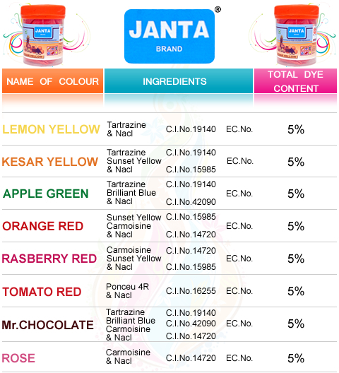 Janta Brand Synthetic Food Colour