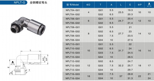 Pneumatic Brass Fitting (NPLT-G)