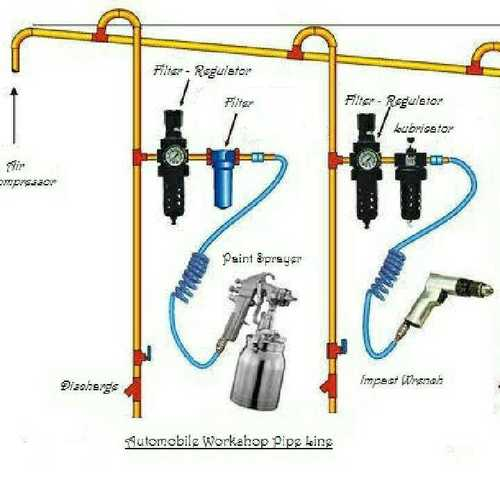 Compressed Air Piping System at Best Price in Anantapur