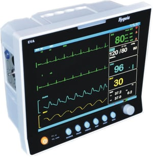 Patient Monitor With ETCO2