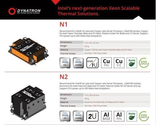 N1 For Intel 4189 Socket
