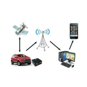 Vehicle Security Tracking System