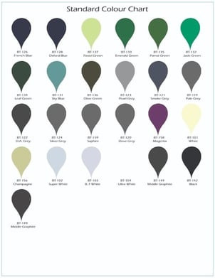 Polyester Pigments for Fibreglass Industries