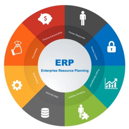 Web Based Application ERP Software