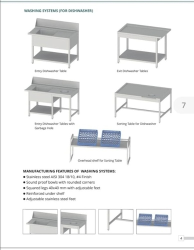 Stainless Steel Washing System