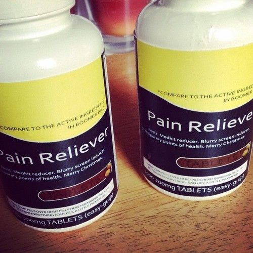 Pharmaceutical Pain Relief Pills