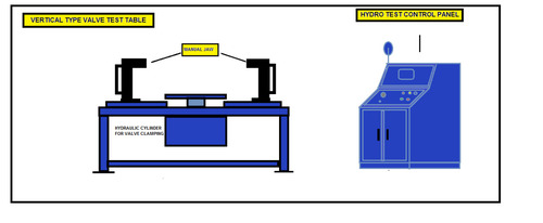 Electrical Valve Test Bench