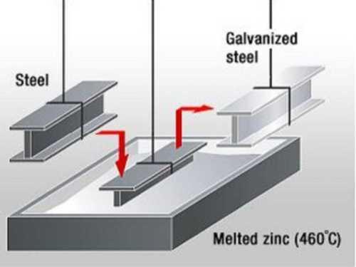 Zinc Electroplating Service