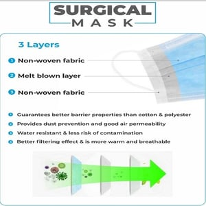 3 Layers Disposable Surgical Mask