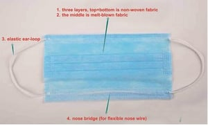 3 Ply Disposable Surgical Mask