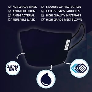 5 Layered Reusable N95 Face Mask With Activated Carbon Filter