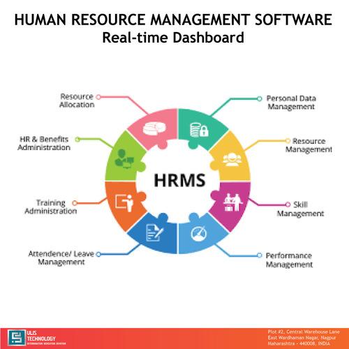 Human Resource Management Information System