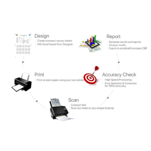 Omr Checker Software