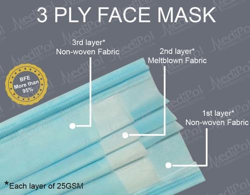 3 Ply Melt Blown Mask
