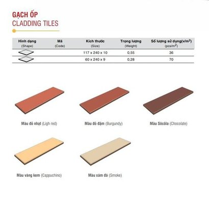 Fine Finish Cladding Tiles Certifications: Export Quality