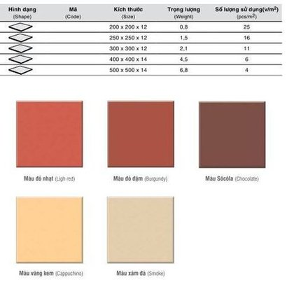 Highly Durable Flooring Tiles Certifications: Export Quality