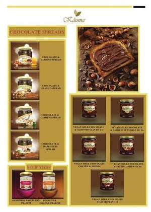 Chocolates And Nuts Spread