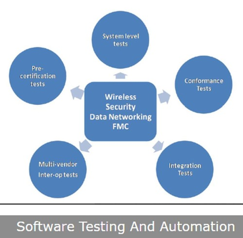 Software Testing And Automation Service