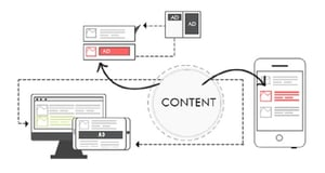 Content And Native Service