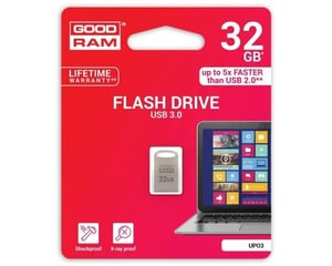 Pen Drive and SD Card Packaging Card