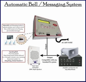 Electric Automatic School Bell