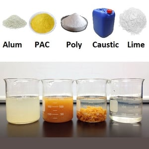 ETP Chemical For Water Treatment