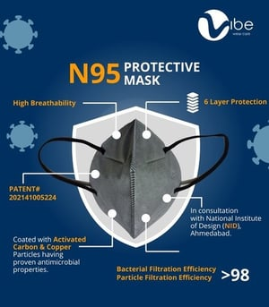 4 Ply N95 Protective Face Mask