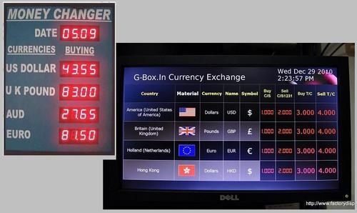 Led Lcd Foreign Exchange Rate Display