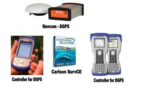 Global Positioning System (GPS) - Lawrence & Mayo (I) Pvt  Ltd