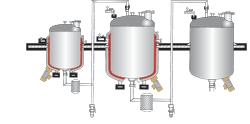 Automatic Liquid And Oral Process Plant