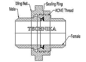 Manufacturer of Coupling from Mumbai by TECHNIKA