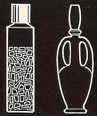 Perfume Concentrates