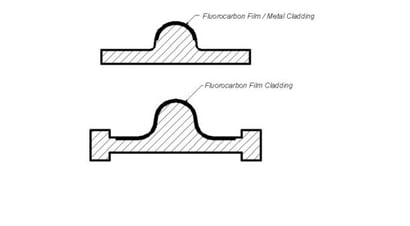 Double Stem Fluorocarbon Film Clad Type Rubber Gate Seal