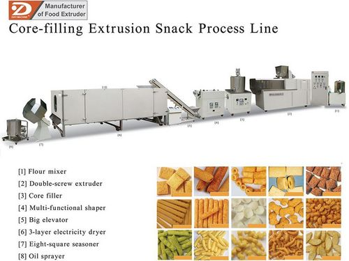 Food Extrusion Machine - Manufacturers & Suppliers, Dealers