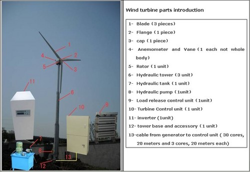2KW-5KW TANG Series Small Wind Turbine System in Shenzhen