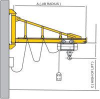 Wall Mount Type Jib Cranes