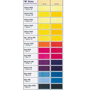 """Reactive """"M"""" Brand Dyes"""