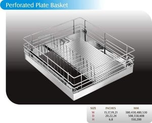 Perforated Plate Baskets