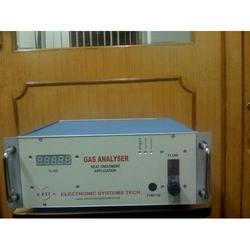 On Line CO2 Gas Analyzer