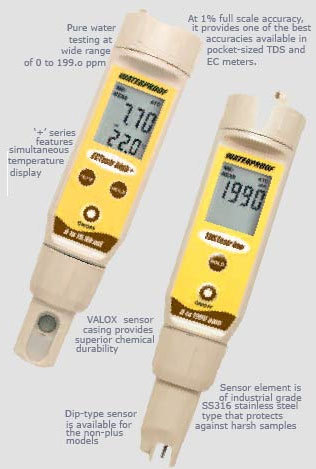 Large Screen Ph Testers
