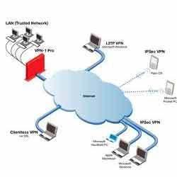 VPN in  Kalkaji