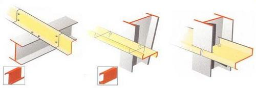 Z Purlins In Faridabad, Z Purlins Dealers & Traders In