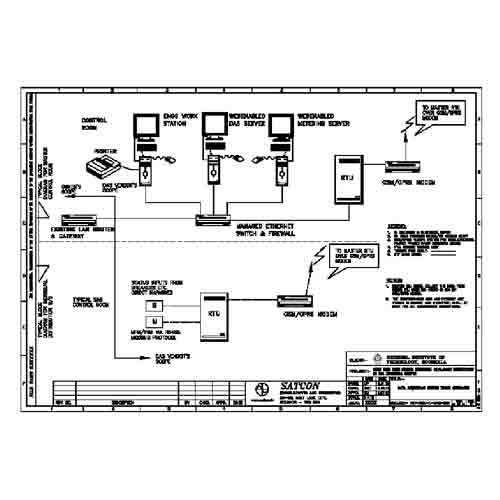 Data Acquisition System (Das) Bock Diagram 33kv Substation