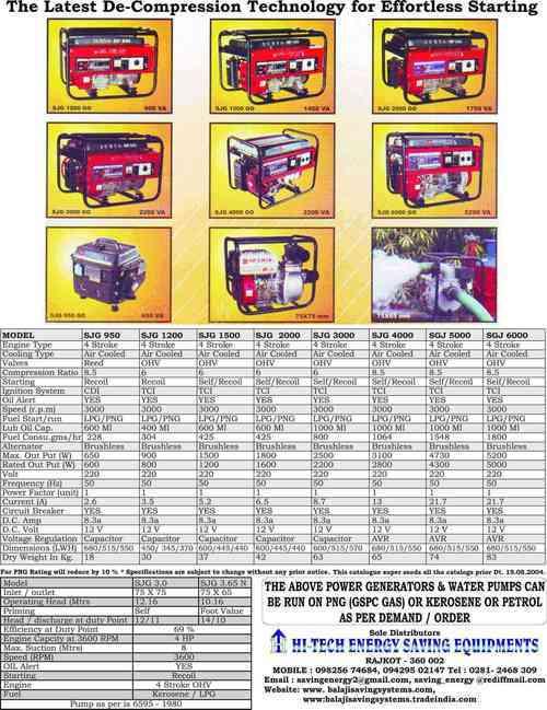 LPG Operated Portable Generators