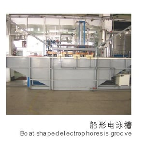 Boat Shaped Electophoresis Groove